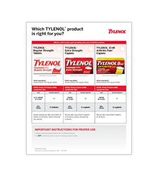 Adult TYLENOL® dosing guide