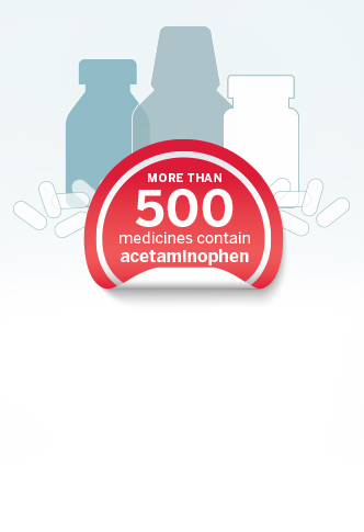 GET RELIEF RESPONSIBLY® Acetaminophen Graphic